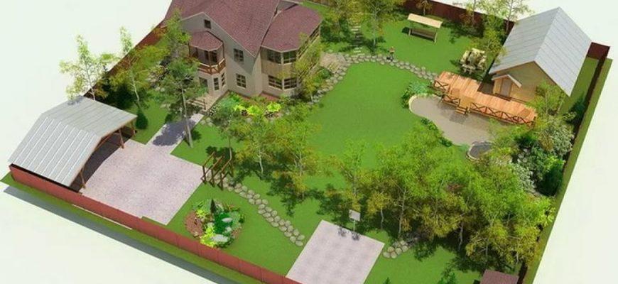 В какой части участка лучше размещать жилой дом?